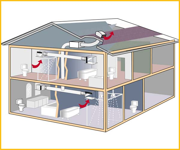 Whole House Mechanical Ventilation System : Professional electrician services